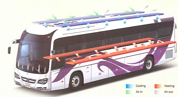 hmt-daewoo-fx-120-1