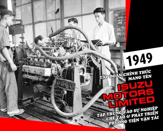 Lịch sử 100 năm phát triển của Isuzu